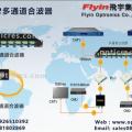 三网融合合波器,8路/16路/32路 高功率EDFA混合PON信 ...