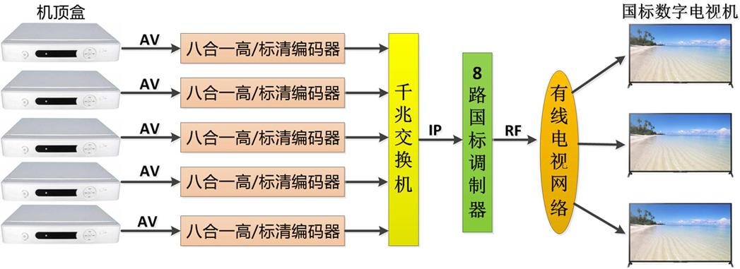 40套广电编码.jpg