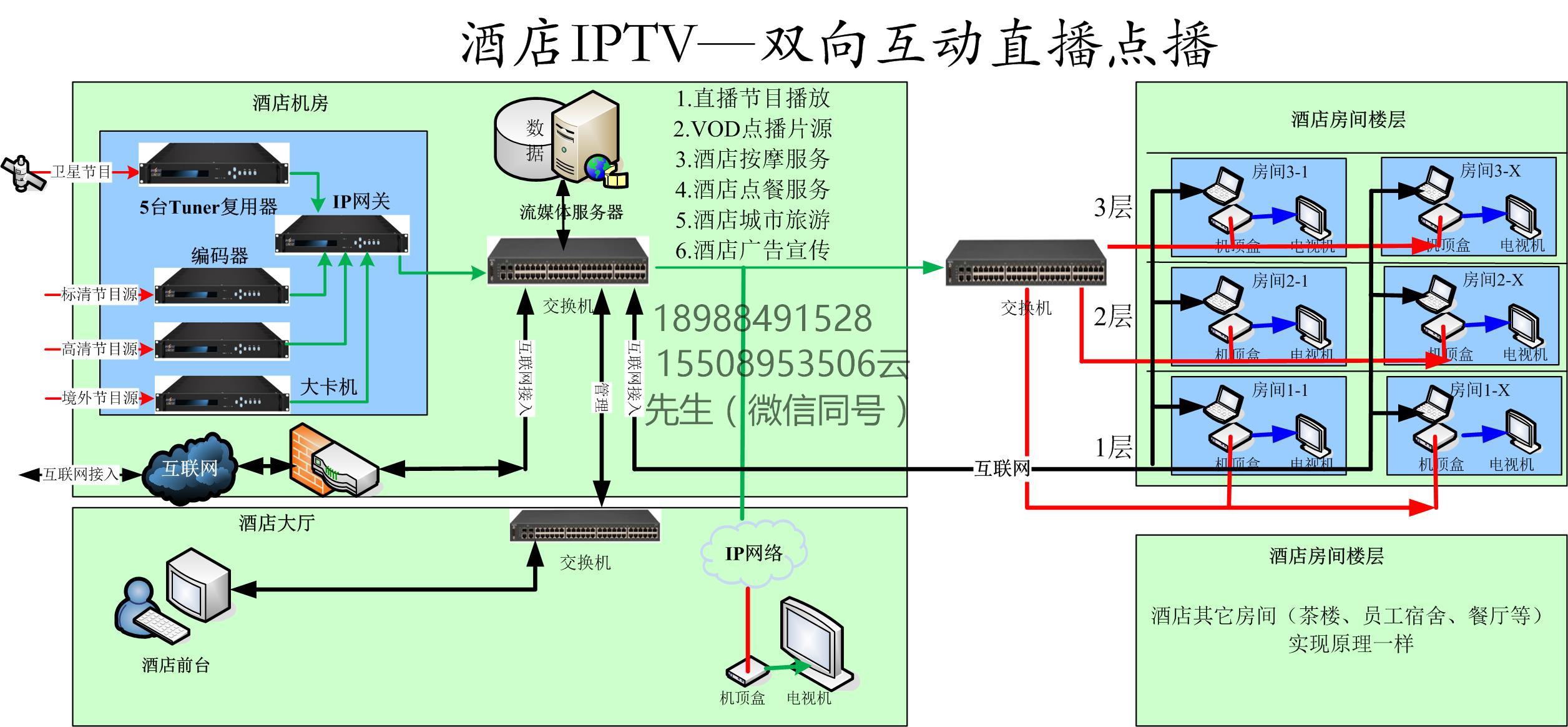 酒店自建 IP(1)80.jpg