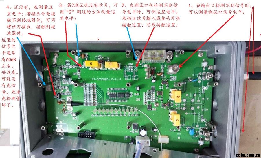 沿途信号电平测量法检修光接收机-1.jpg