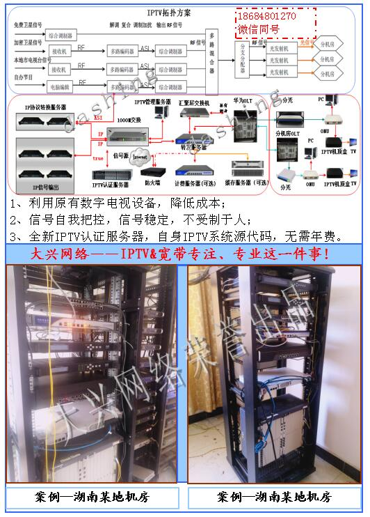 IPTV一体.jpg
