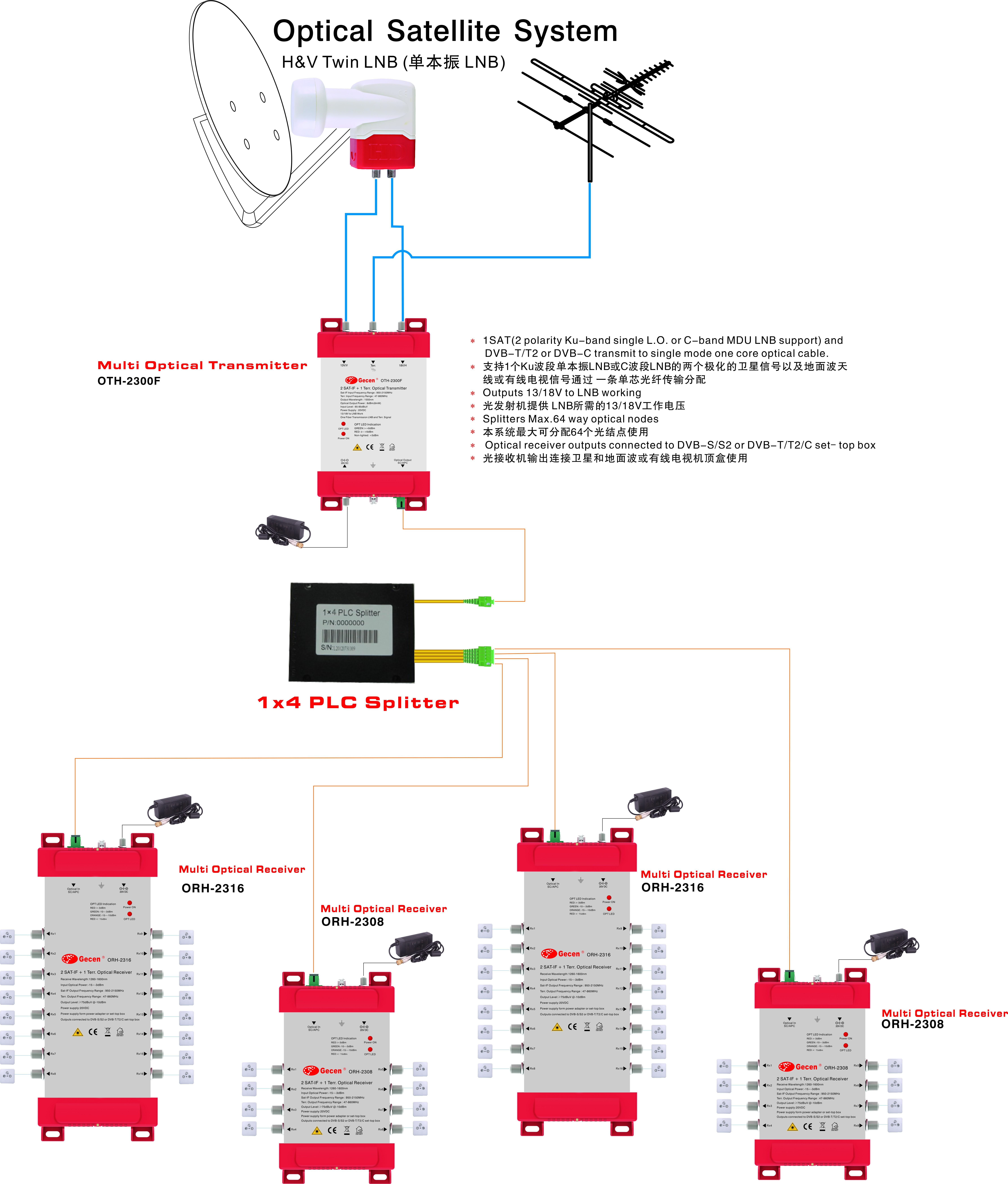 OTH-2300F连接图.jpg