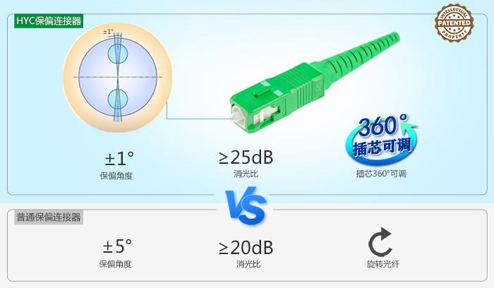 保偏光纤连接器700 - 副本.jpg