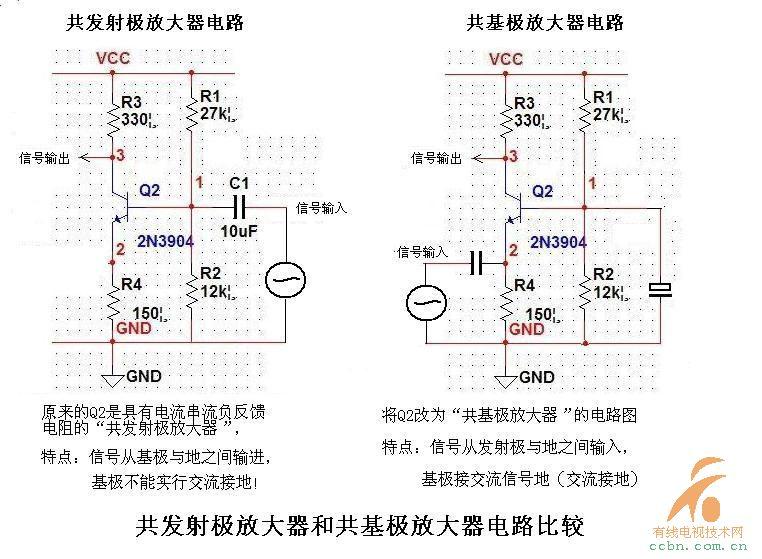 共发射极放大器和共基极放大器比较.jpg