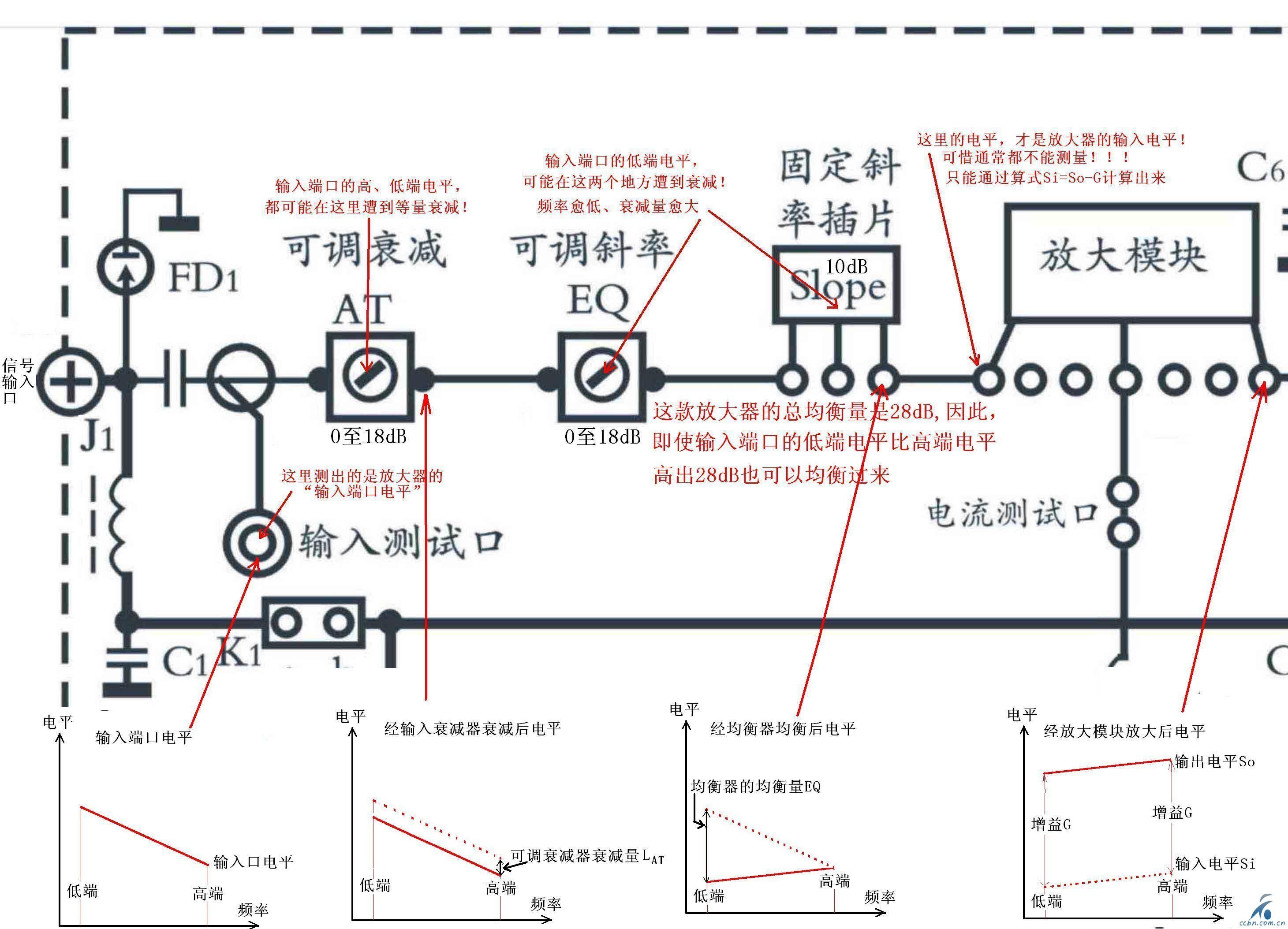 放大器电原理简图2前端局部电平.JPG