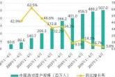 广电总局副局长张宏森:中国数字内容产业发展的4点要求